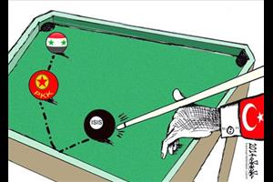 Accessed from the Daily Star news from Lebanon. This cartoon of Turkey playing its 'strategically considered?' pool shot.